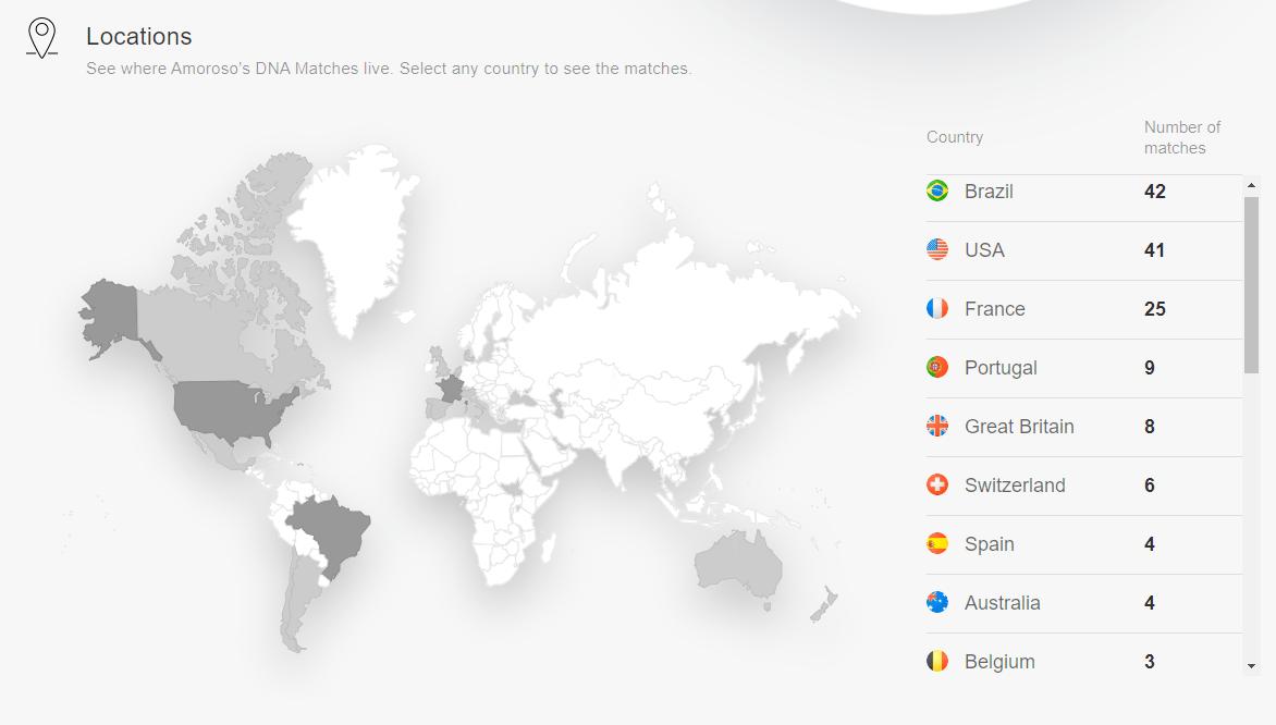 DNA Amoroso países